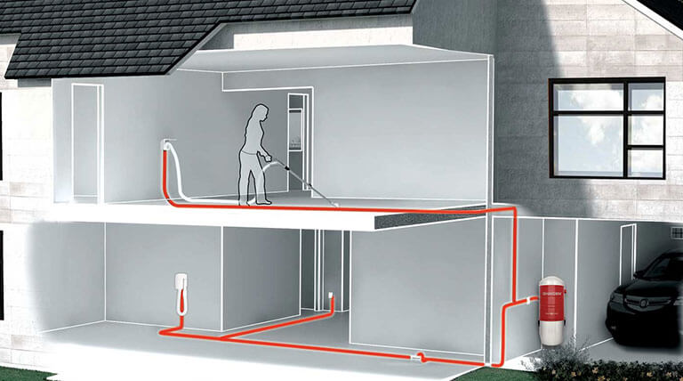 Central-Vacuum-System-In-Litchfield-County-CT